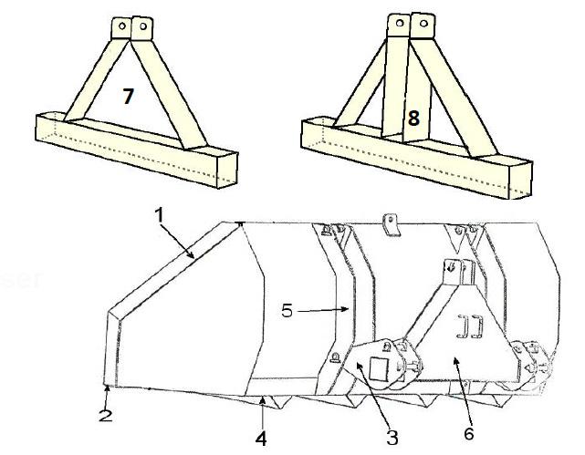 Plan du godet hydraulique