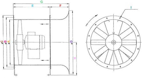 Dimensions du ventilateur axial
