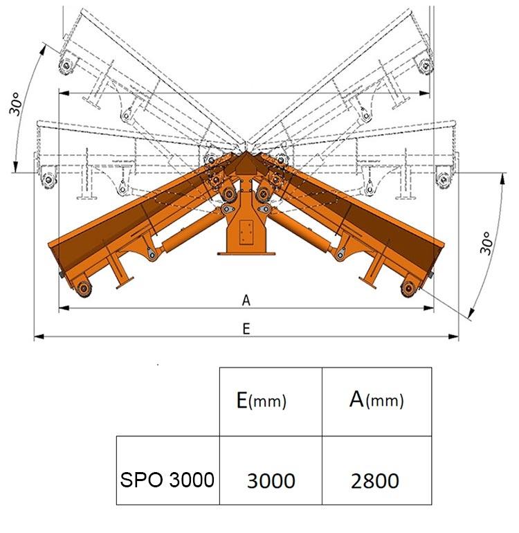 JET-SNOW-3000-AGRAM-dimensions-travail