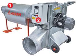 Options ventilateur agram Jet Wind
