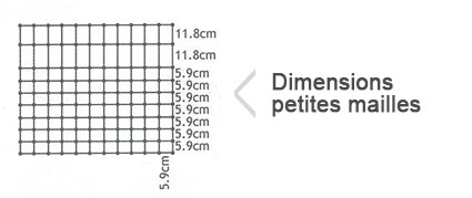 Dimensions mailles filet lapin